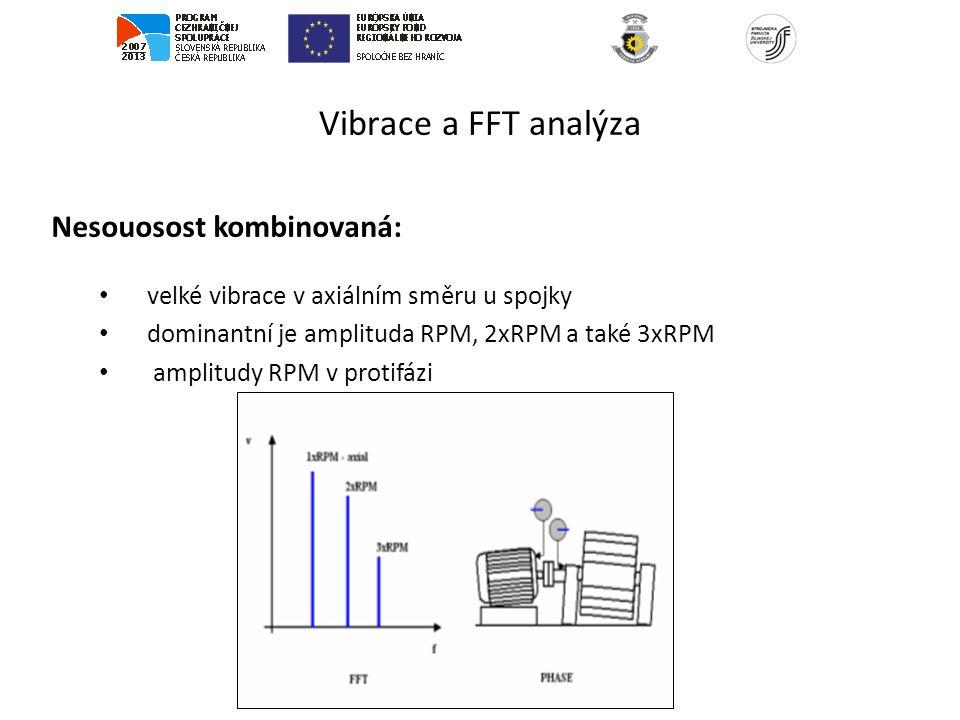 Vibrace a FFT analýza Nesouosost kombinovaná: