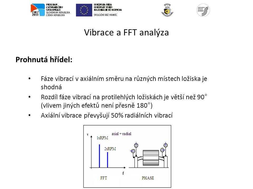 Vibrace a FFT analýza Prohnutá hřídel: