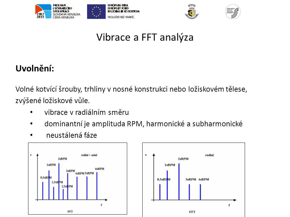 Vibrace a FFT analýza Uvolnění: