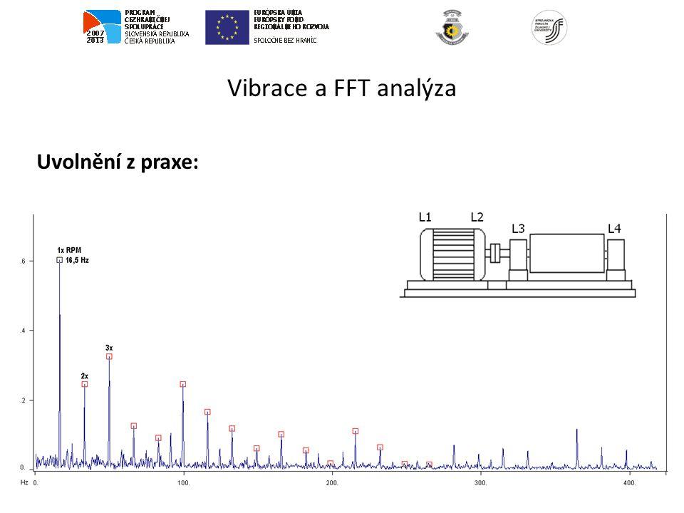 Vibrace a FFT analýza Uvolnění z praxe: