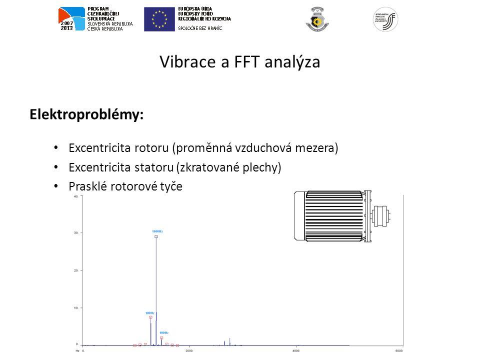 Vibrace a FFT analýza Elektroproblémy: