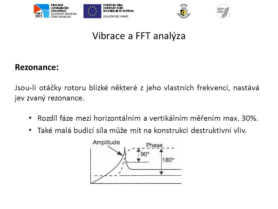 Vibrace a FFT analýza Rezonance:
