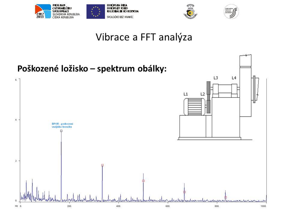 Vibrace a FFT analýza Poškozené ložisko – spektrum obálky: