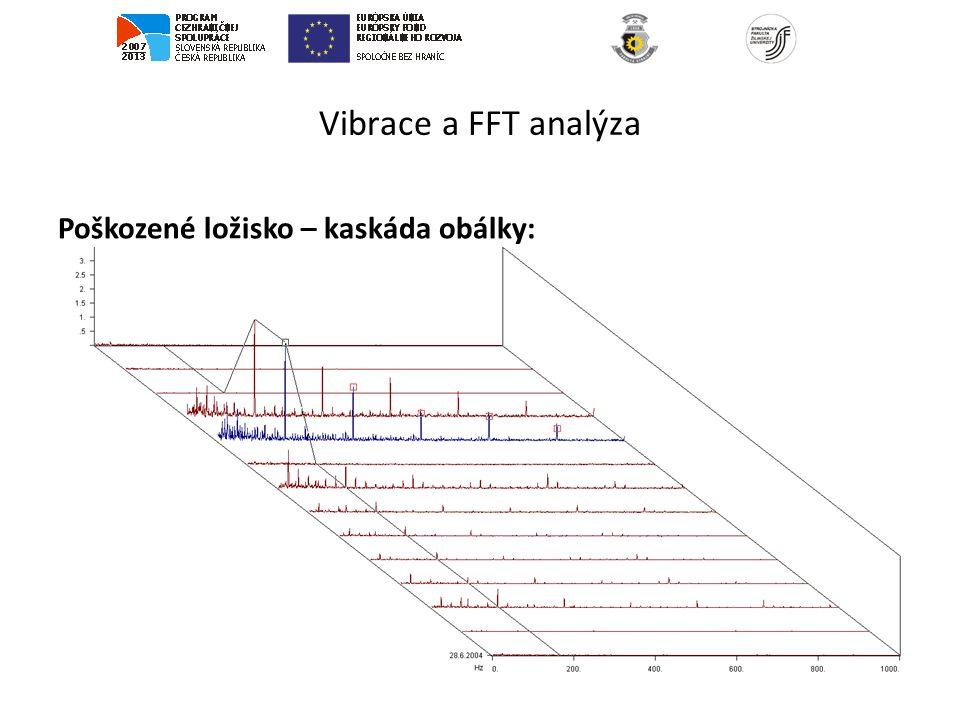 Vibrace a FFT analýza Poškozené ložisko – kaskáda obálky: