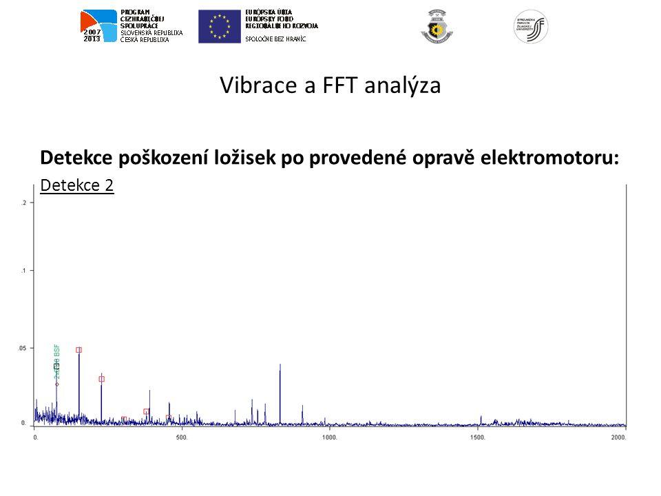 Vibrace a FFT analýza Detekce poškození ložisek po provedené opravě elektromotoru: Detekce 2