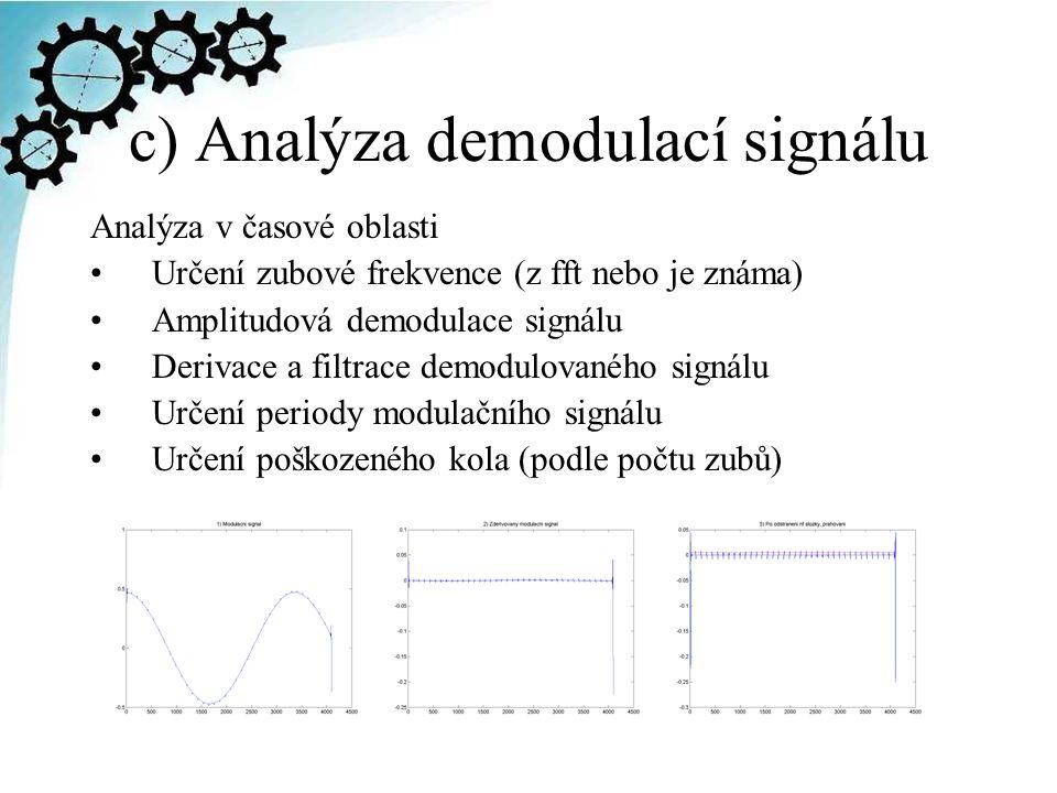 c) Analýza demodulací signálu