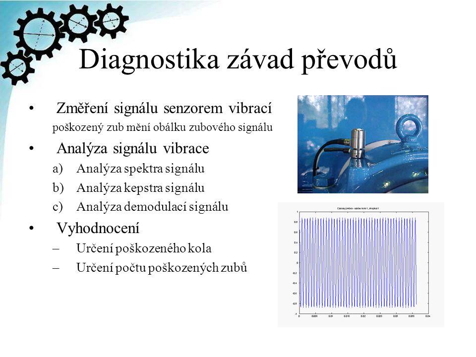 Diagnostika závad převodů