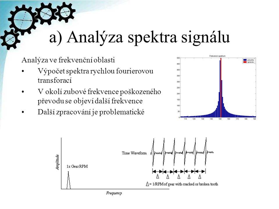 a) Analýza spektra signálu