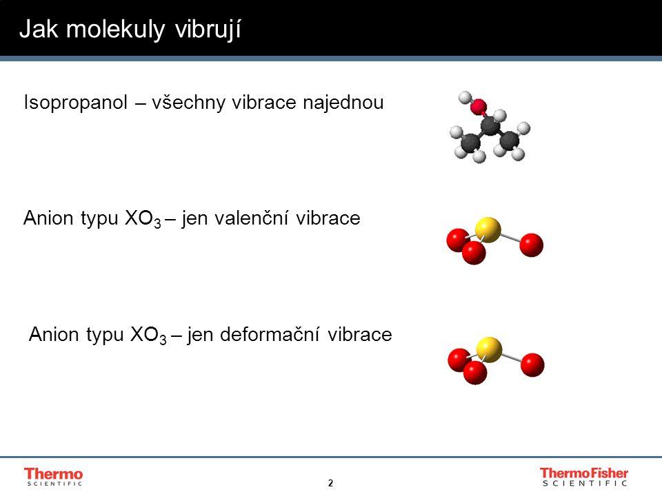 Jak molekuly vibrují Isopropanol – všechny vibrace najednou