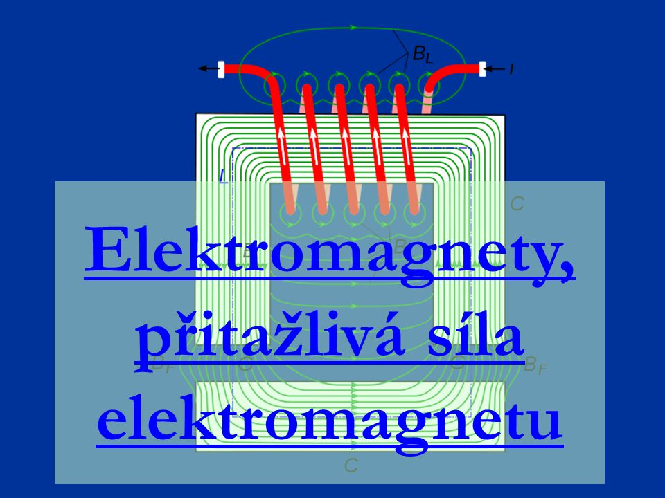 Elektromagnety, přitažlivá síla elektromagnetu