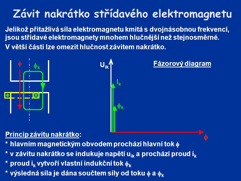 Závit nakrátko střídavého elektromagnetu