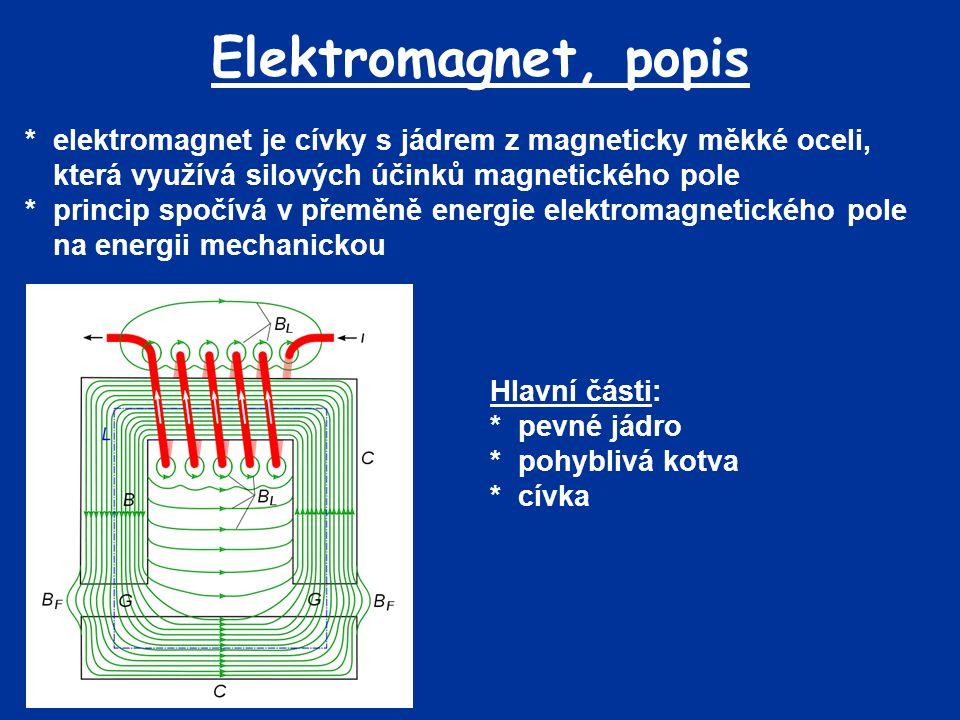 Elektromagnet, popis * elektromagnet je cívky s jádrem z magneticky měkké oceli, která využívá silových účinků magnetického pole.
