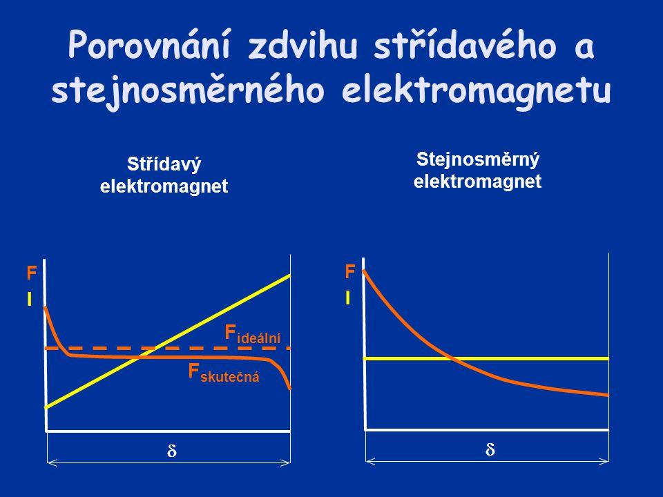 Porovnání zdvihu střídavého a stejnosměrného elektromagnetu