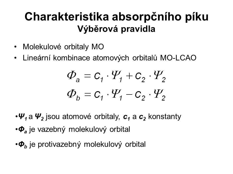 Charakteristika absorpčního píku Výběrová pravidla
