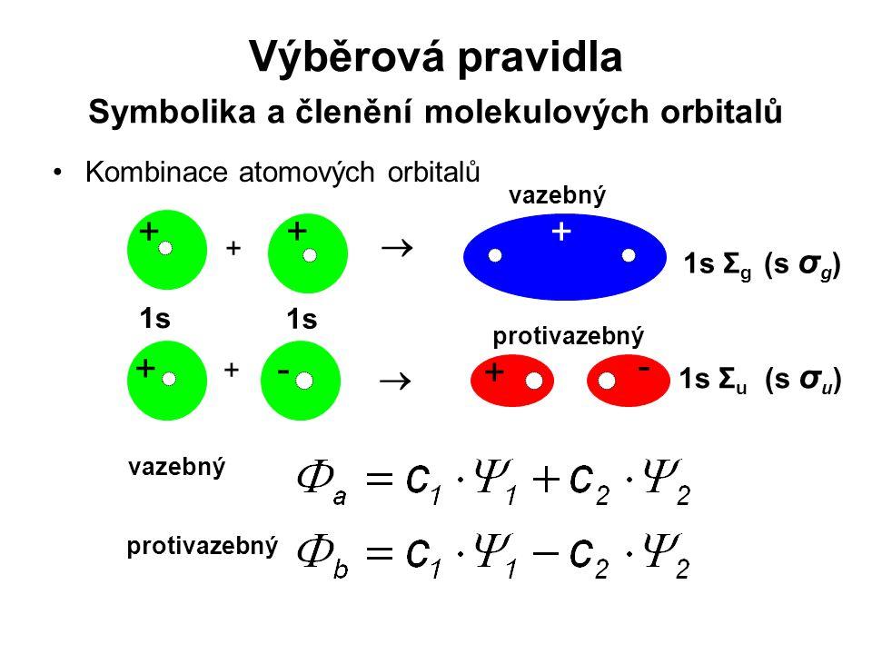 Výběrová pravidla Symbolika a členění molekulových orbitalů