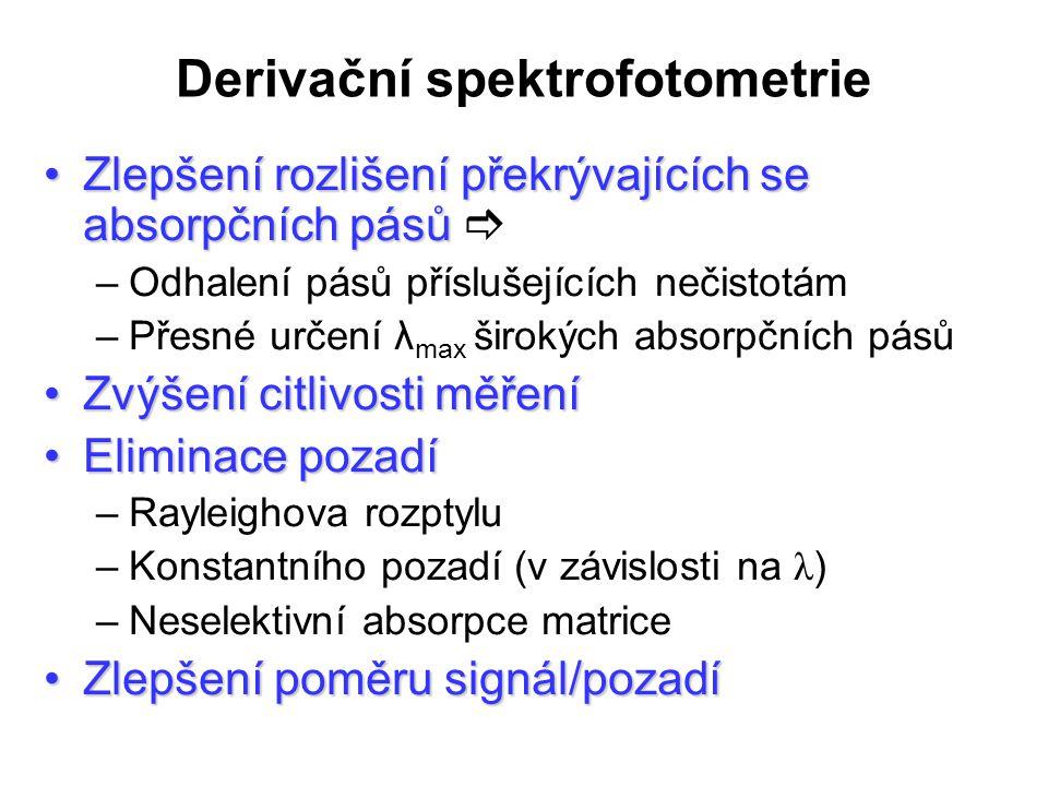 Derivační spektrofotometrie
