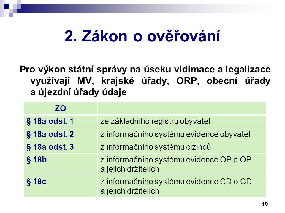 2. Zákon o ověřování