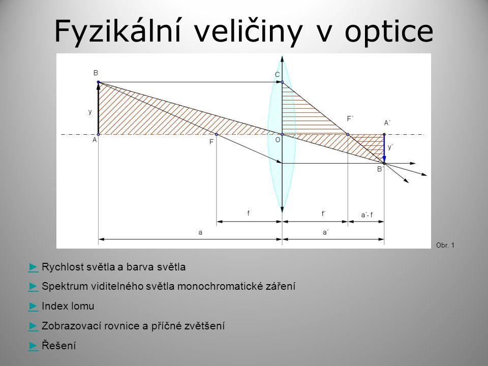 Fyzikální veličiny v optice