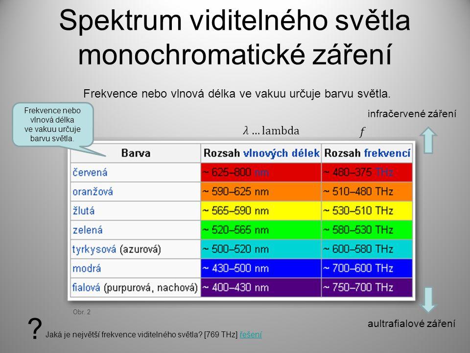 Spektrum viditelného světla monochromatické záření