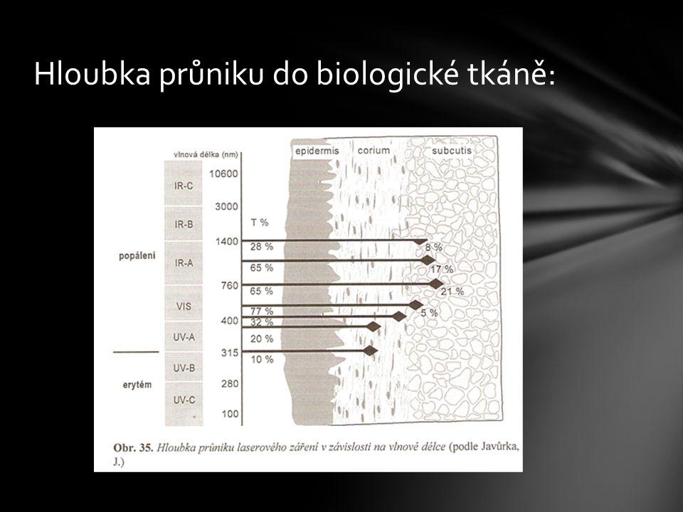 Hloubka průniku do biologické tkáně: