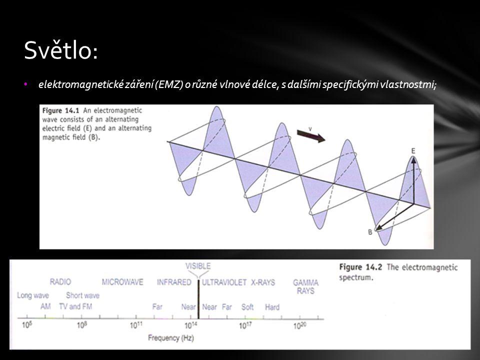 Světlo: elektromagnetické záření (EMZ) o různé vlnové délce, s dalšími specifickými vlastnostmi;