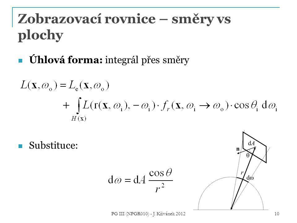 Zobrazovací rovnice – směry vs plochy