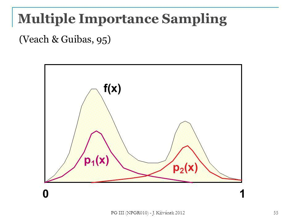 Multiple Importance Sampling