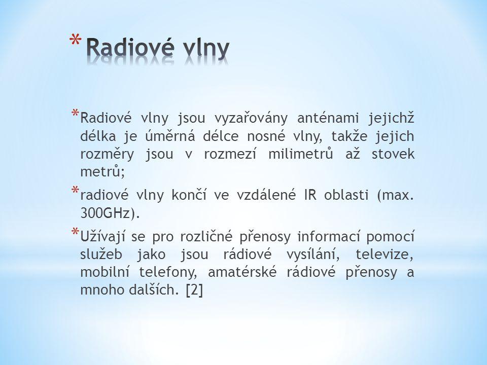 Radiové vlny