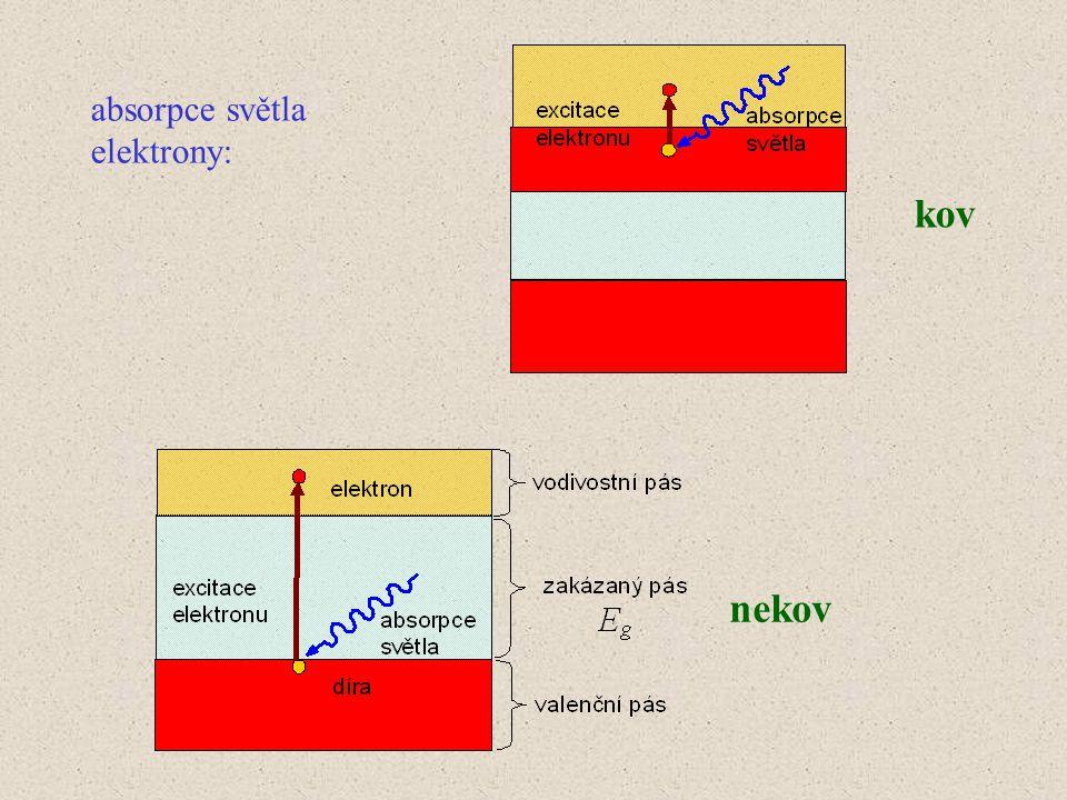 absorpce světla elektrony: