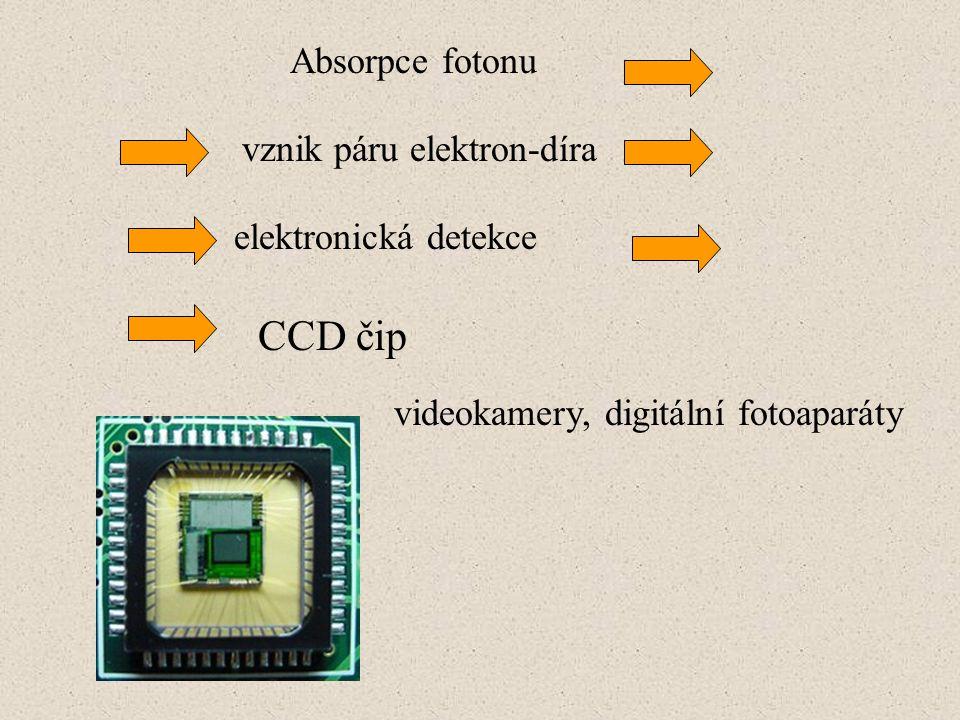 CCD čip Absorpce fotonu vznik páru elektron-díra elektronická detekce