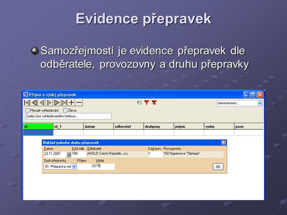 Evidence přepravek Samozřejmostí je evidence přepravek dle odběratele, provozovny a druhu přepravky.