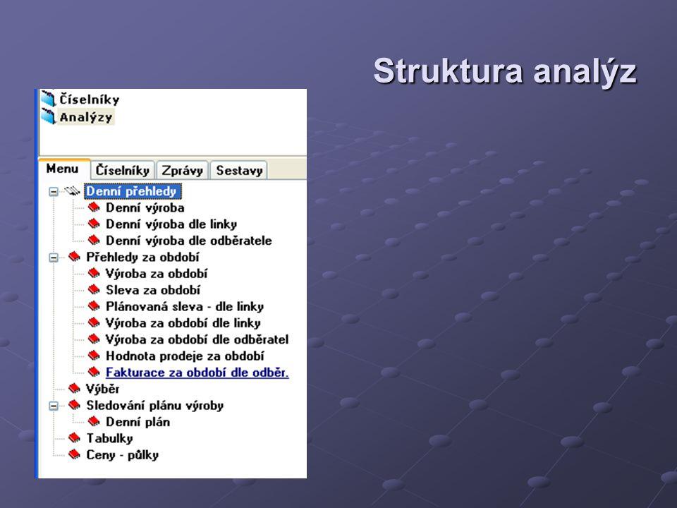 Struktura analýz