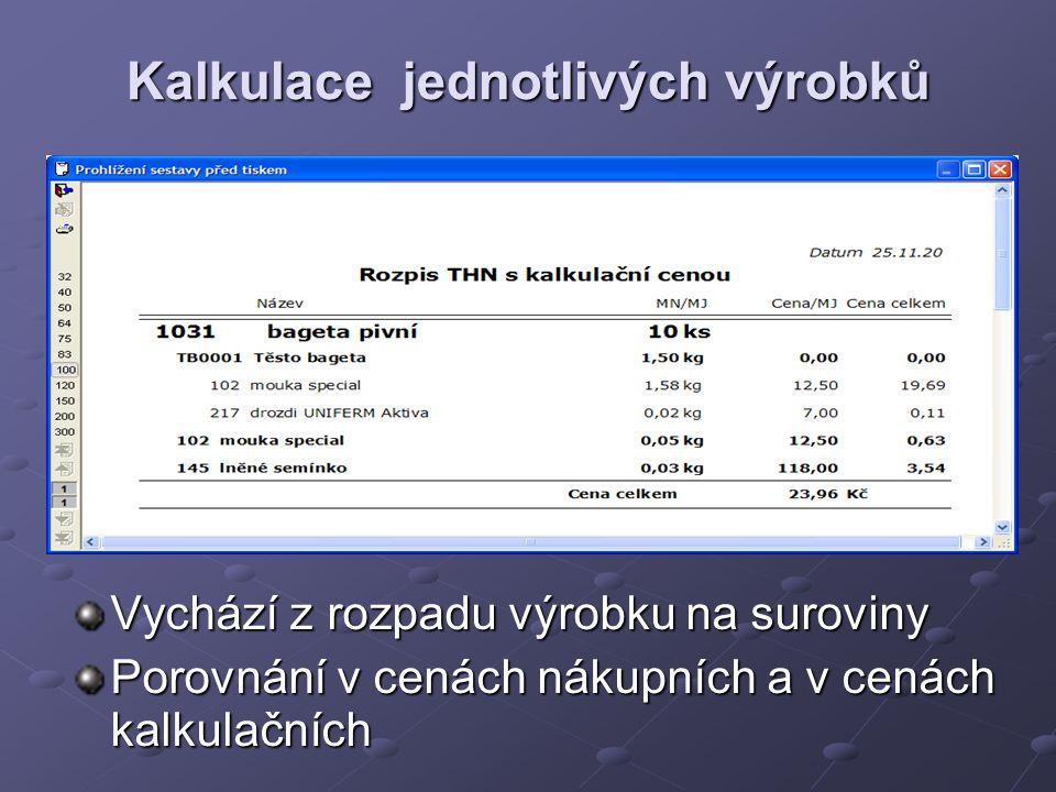 Kalkulace jednotlivých výrobků