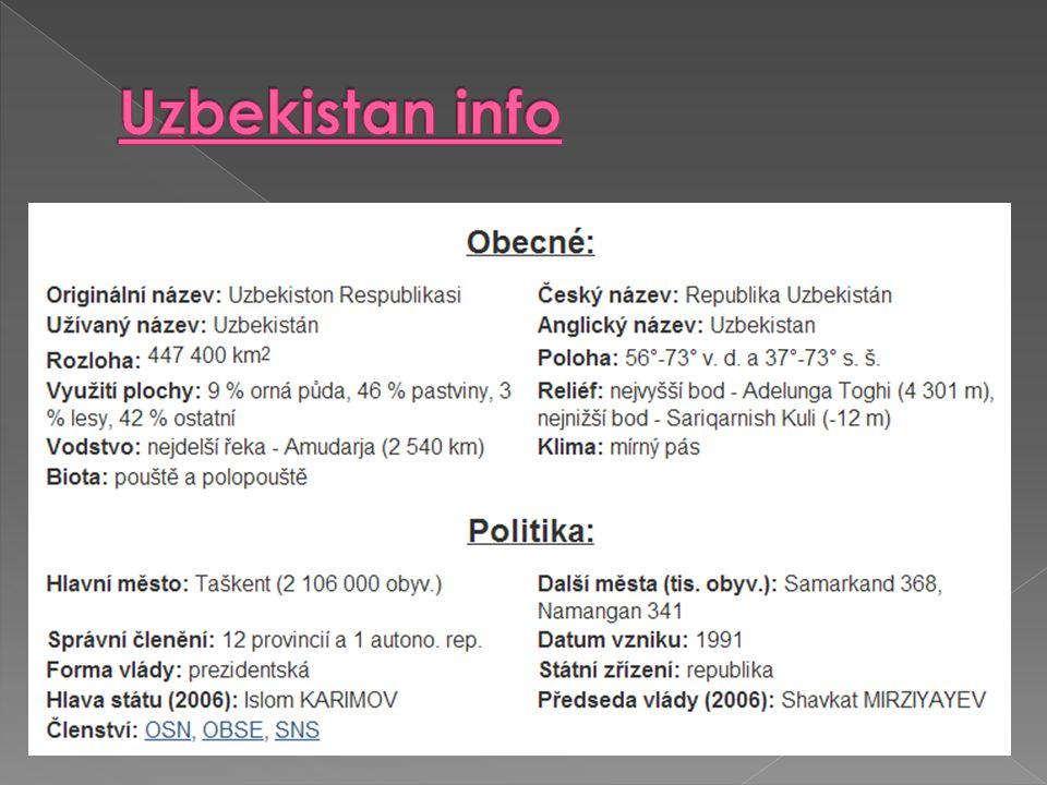 Uzbekistan info