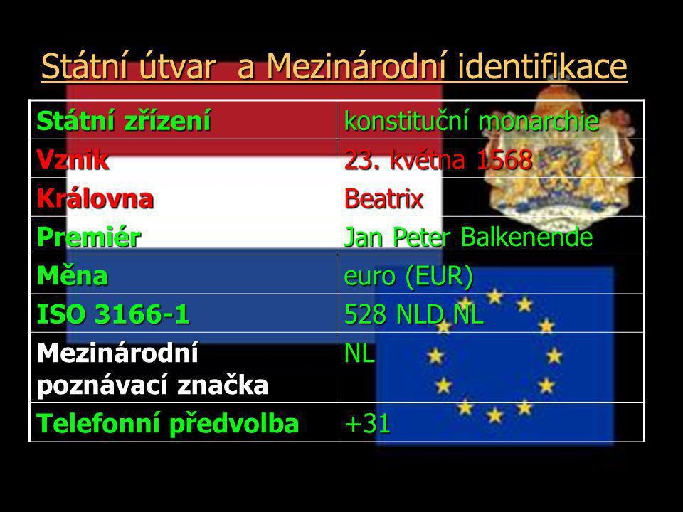 Státní útvar a Mezinárodní identifikace