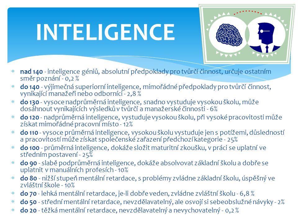 INTELIGENCE nad 140 - inteligence géniů, absolutní předpoklady pro tvůrčí činnost, určuje ostatním směr poznání - 0,2 %