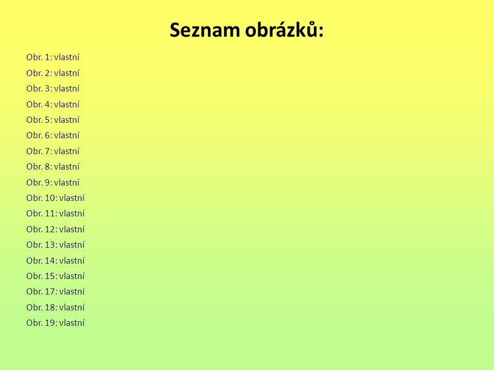 Seznam obrázků: Obr. 1: vlastní Obr. 2: vlastní Obr. 3: vlastní