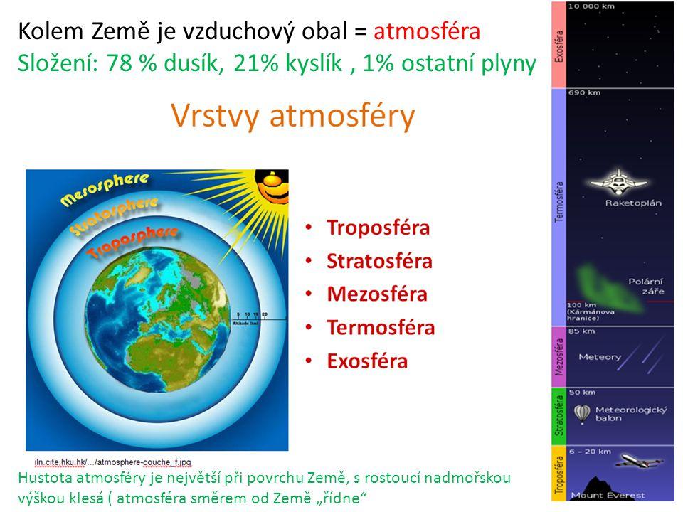 Kolem Země je vzduchový obal = atmosféra