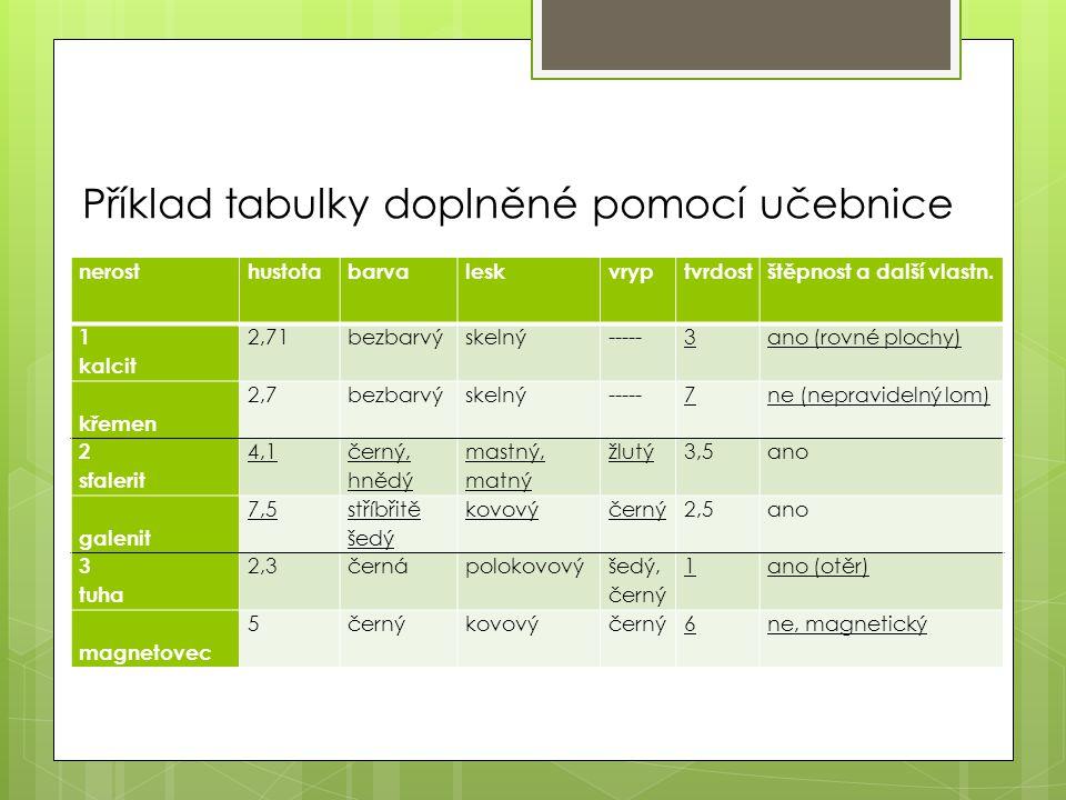 Příklad tabulky doplněné pomocí učebnice