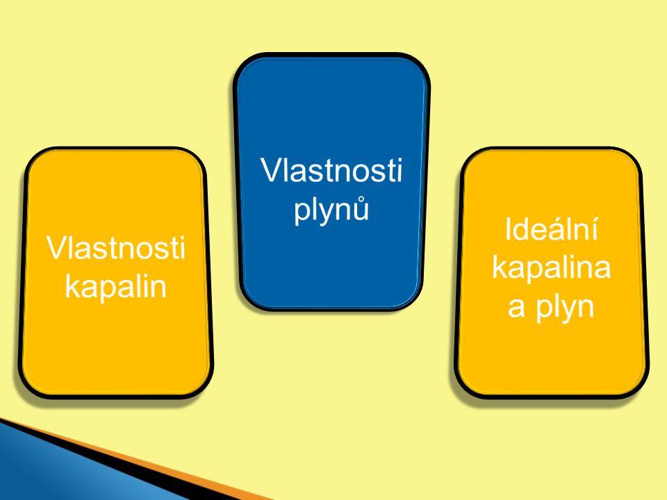 Vlastnosti plynů Vlastnosti kapalin Ideální kapalina a plyn
