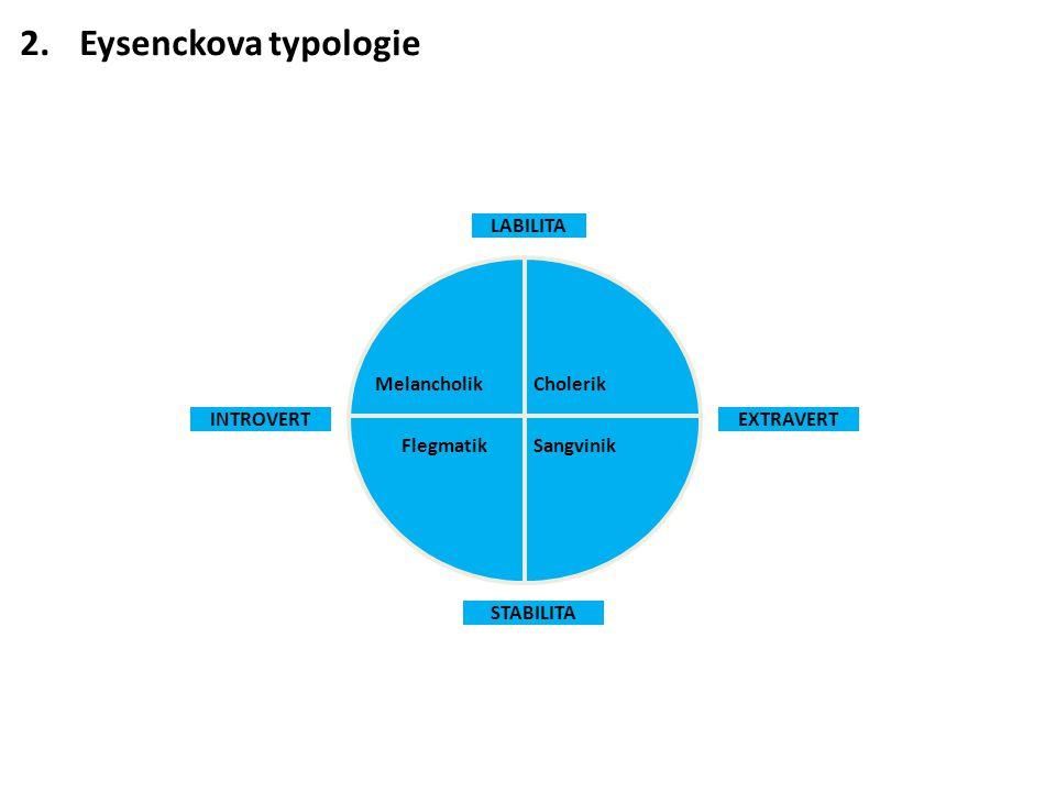 Eysenckova typologie Cholerik Sangvinik Melancholik STABILITA
