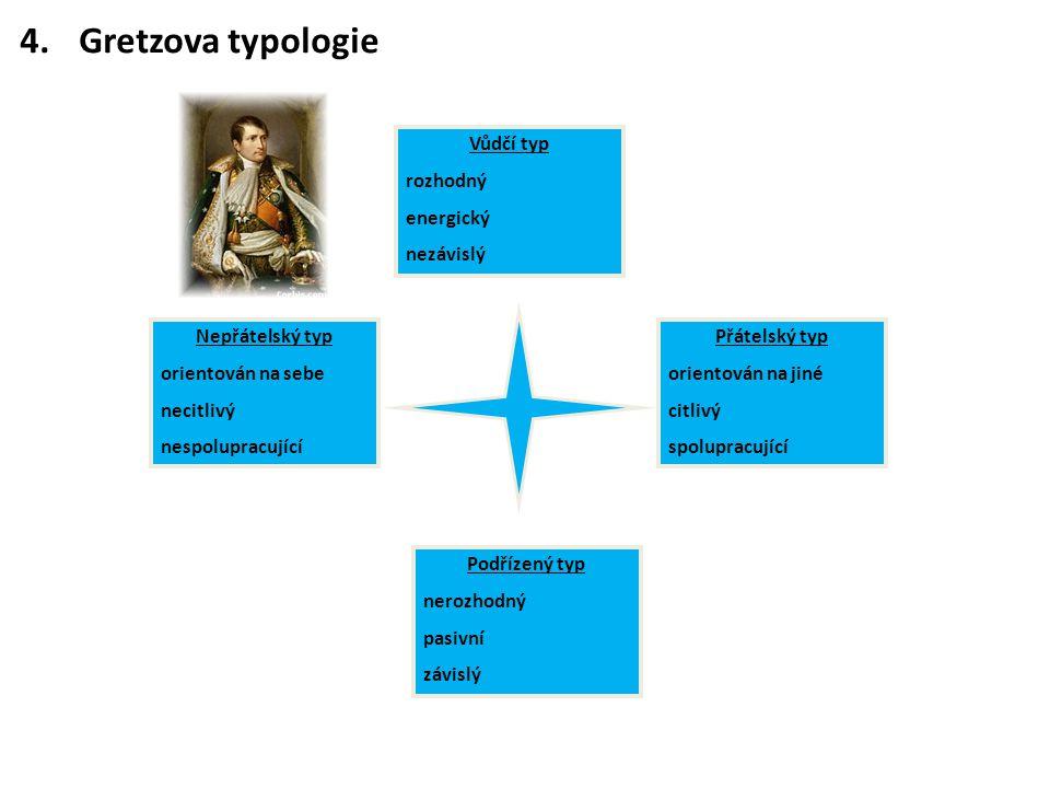 Gretzova typologie Vůdčí typ rozhodný energický nezávislý