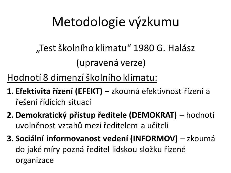 """""""Test školního klimatu 1980 G. Halász"""