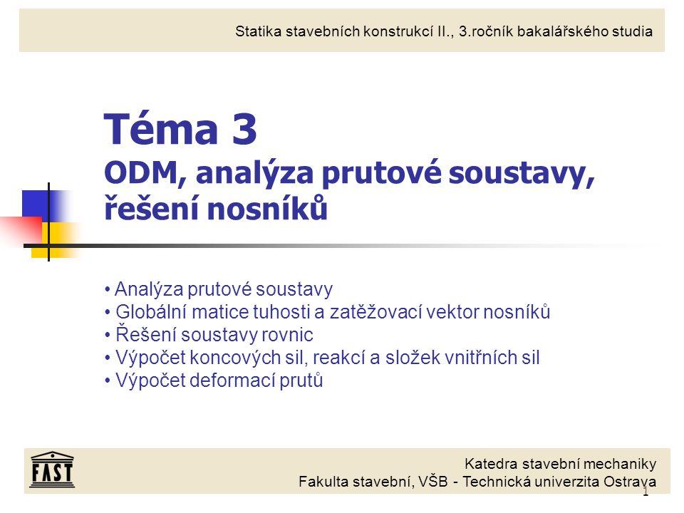 Téma 3 ODM, analýza prutové soustavy, řešení nosníků
