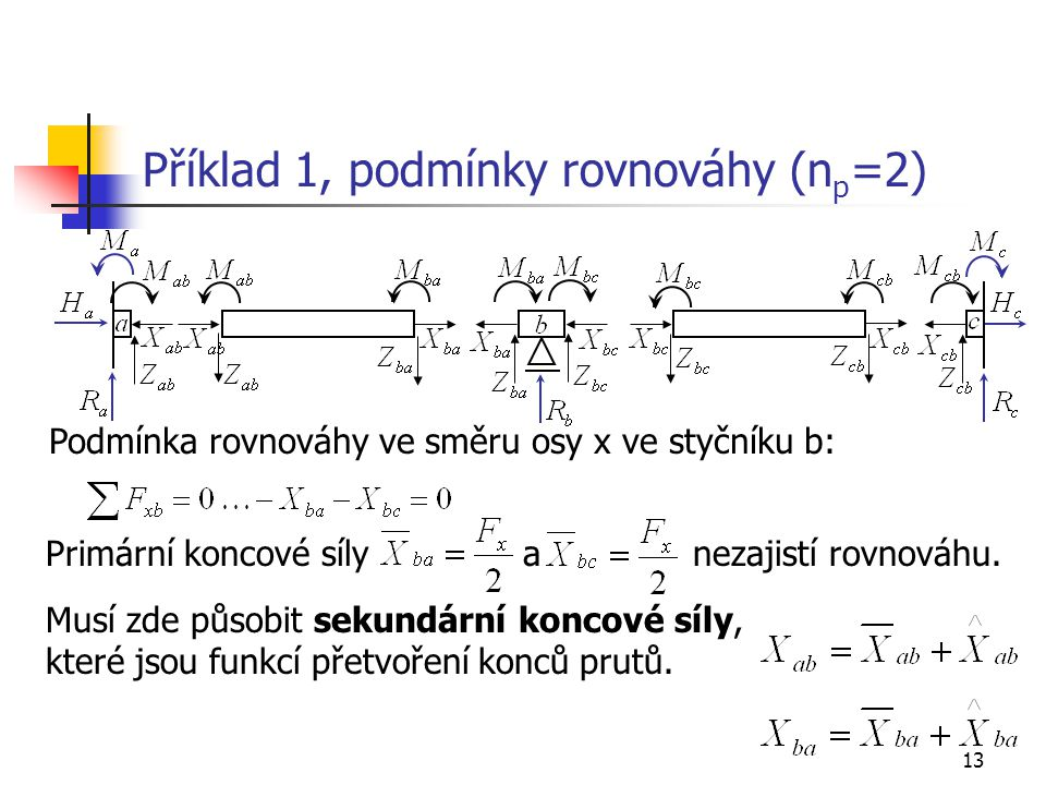 Příklad 1, podmínky rovnováhy (np=2)