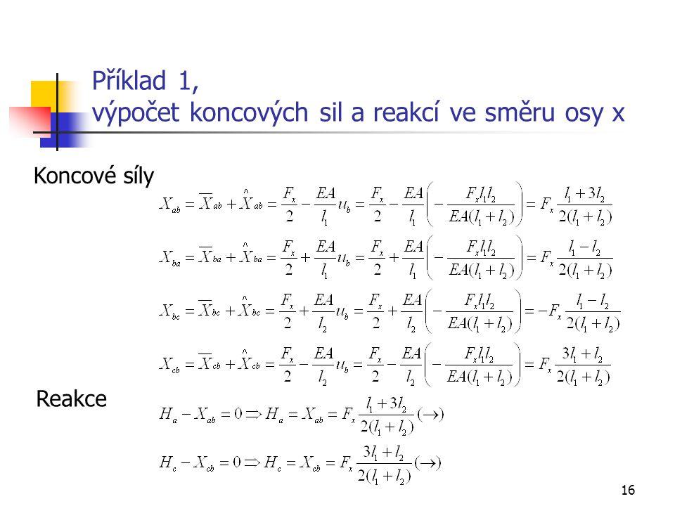 Příklad 1, výpočet koncových sil a reakcí ve směru osy x