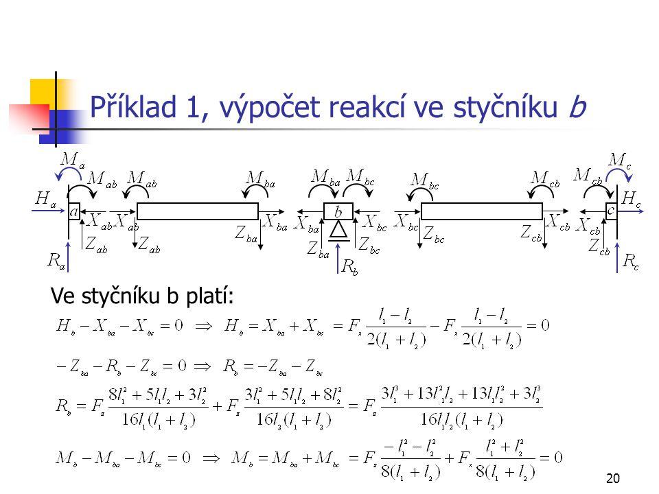 Příklad 1, výpočet reakcí ve styčníku b