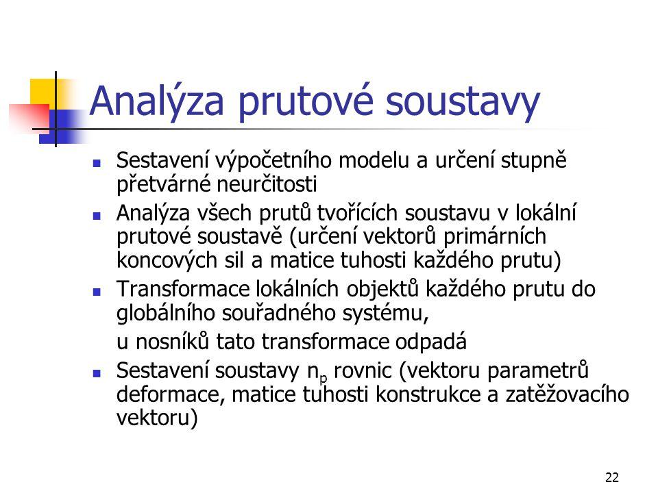 Analýza prutové soustavy
