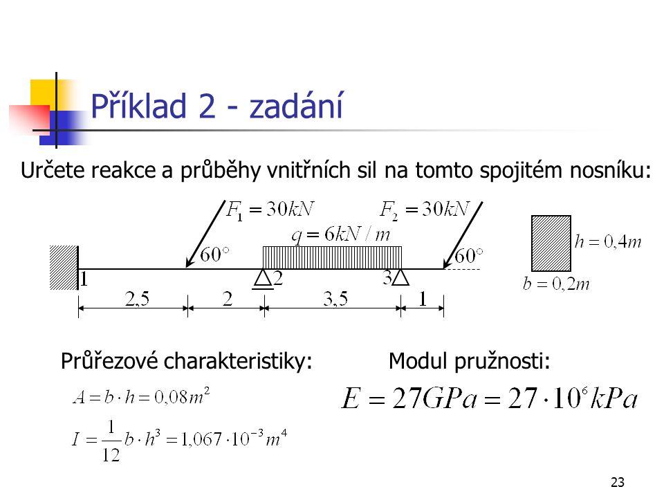 Příklad 2 - zadání Určete reakce a průběhy vnitřních sil na tomto spojitém nosníku: Průřezové charakteristiky: