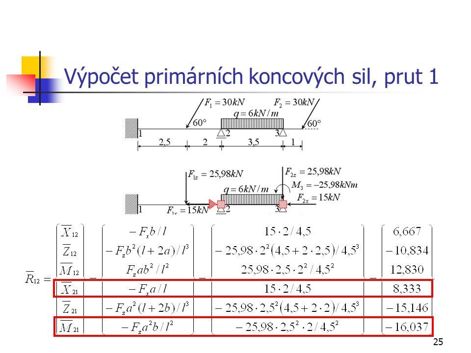 Výpočet primárních koncových sil, prut 1